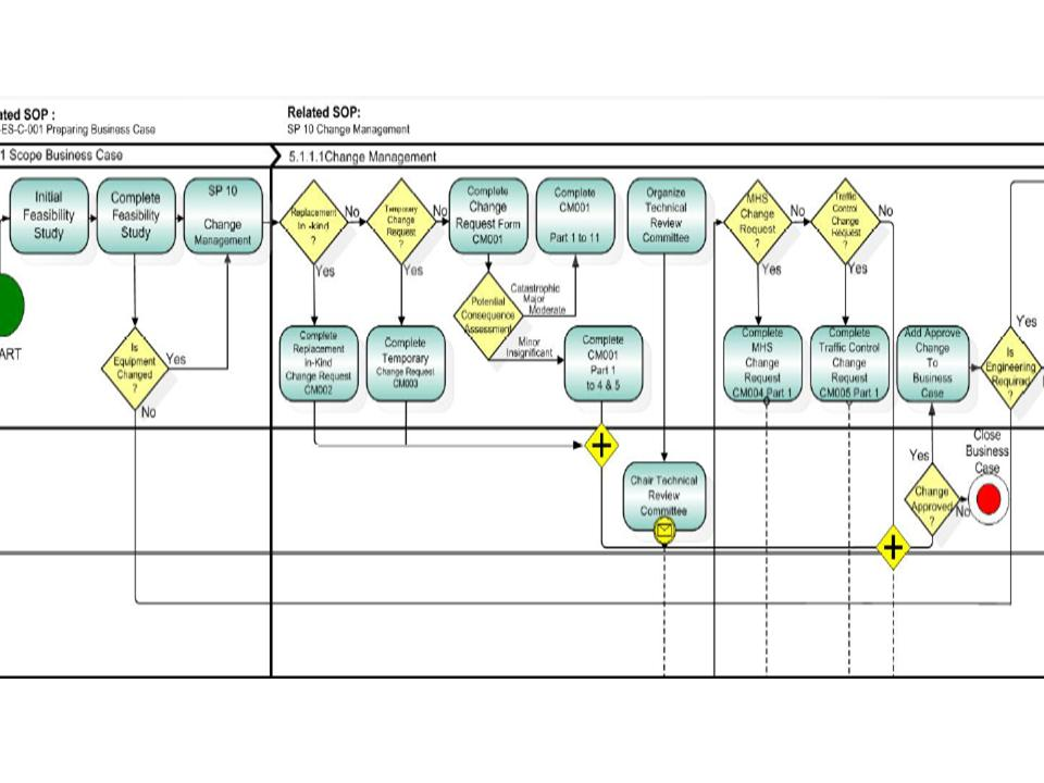 Project Business Case with Feasibility Report